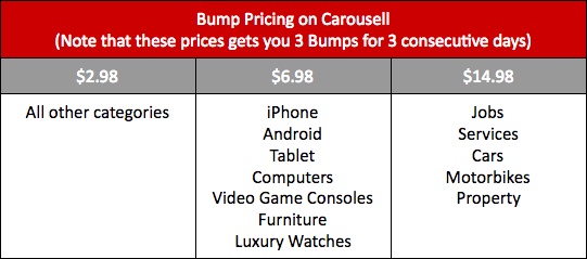 Price of Bumps on Carousell.jpg